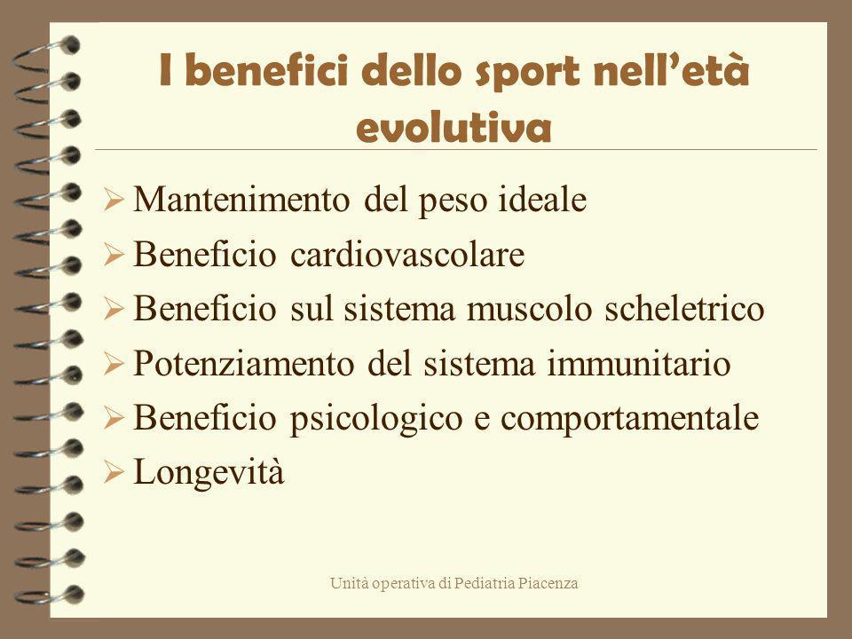 I benefici dello sport nell'età evolutiva