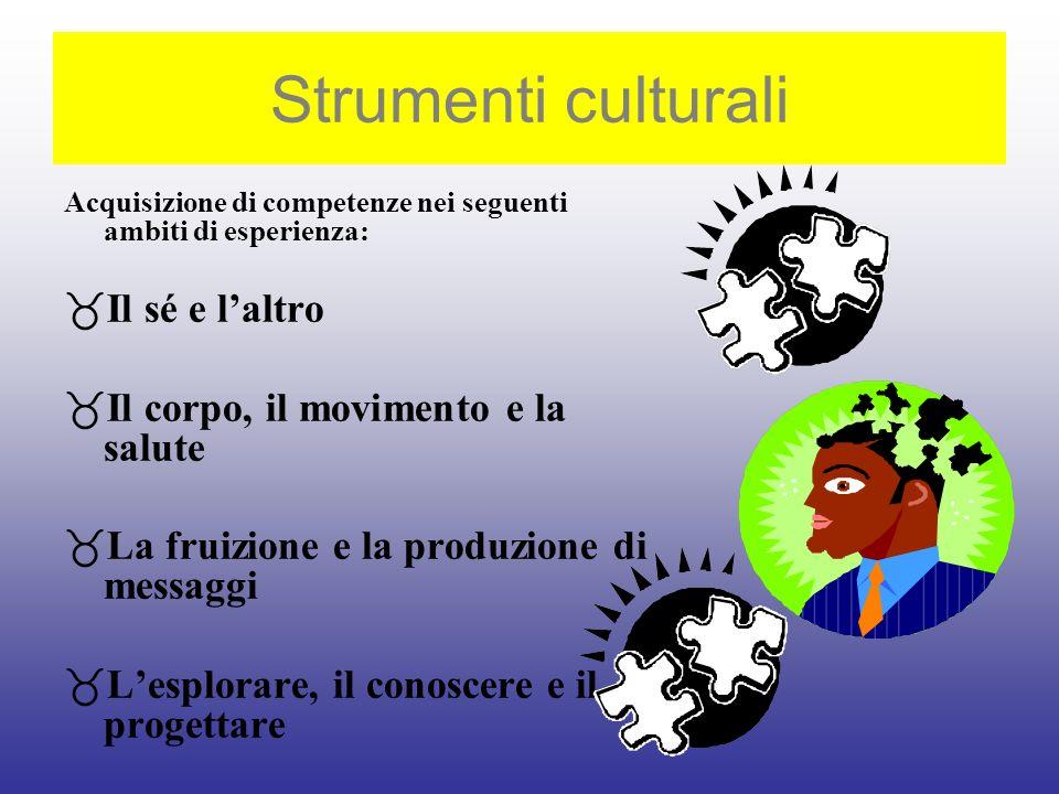 Strumenti culturali Il sé e l'altro Il corpo, il movimento e la salute