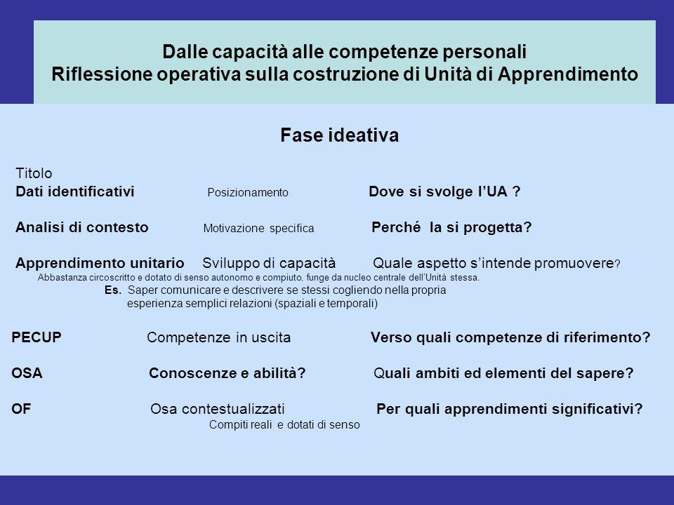 Dalle capacità alle competenze personali Riflessione operativa sulla costruzione di Unità di Apprendimento