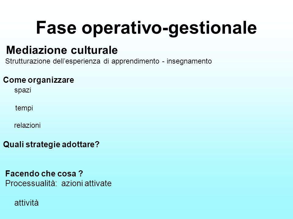 Fase operativo-gestionale
