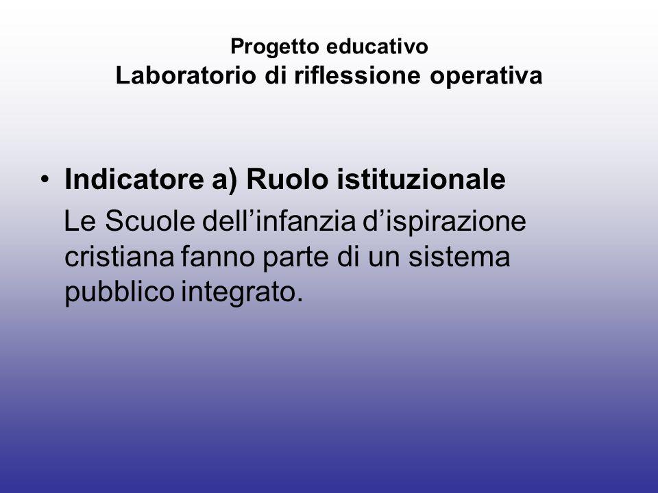 Progetto educativo Laboratorio di riflessione operativa
