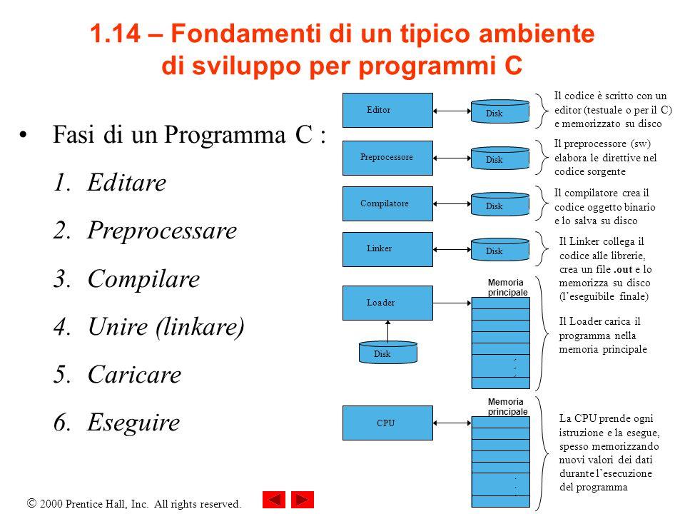 1.14 – Fondamenti di un tipico ambiente di sviluppo per programmi C