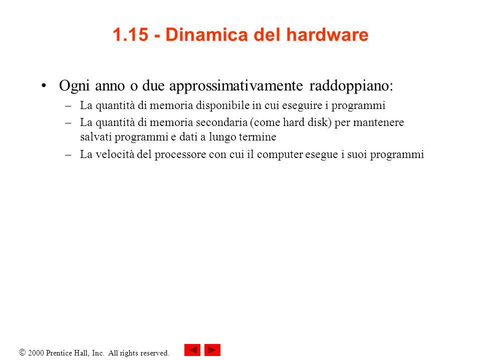 1.15 - Dinamica del hardware