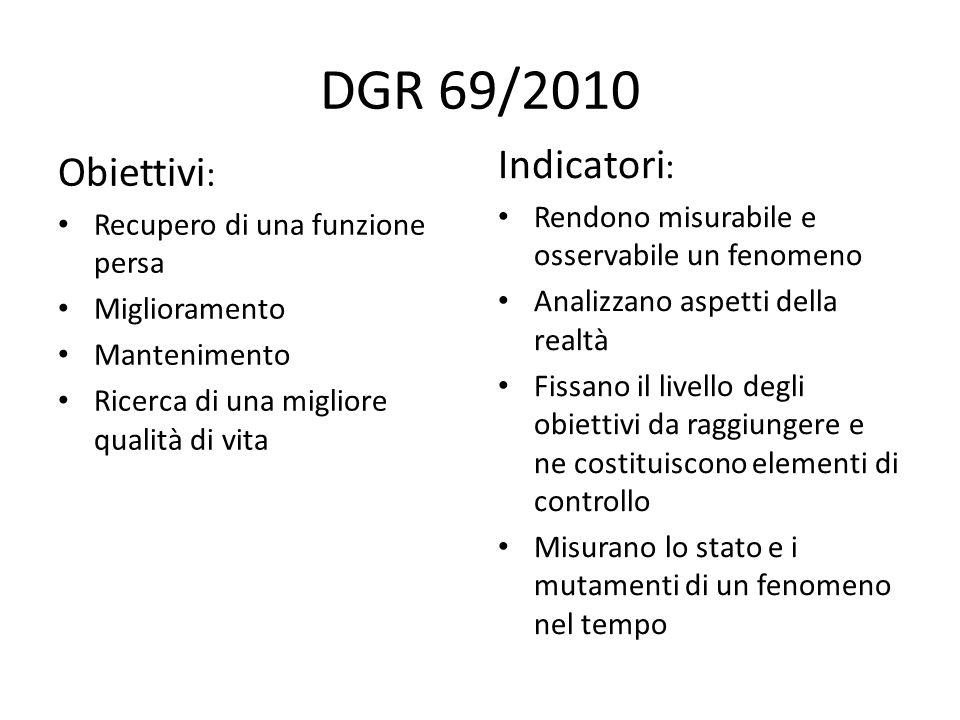 DGR 69/2010 Indicatori: Obiettivi: