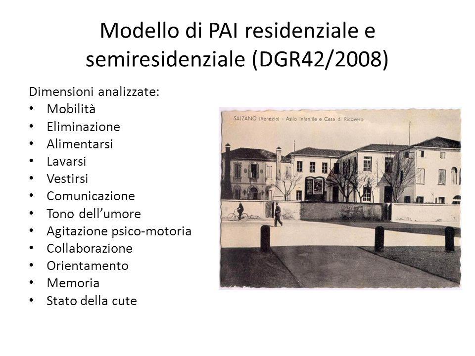 Modello di PAI residenziale e semiresidenziale (DGR42/2008)