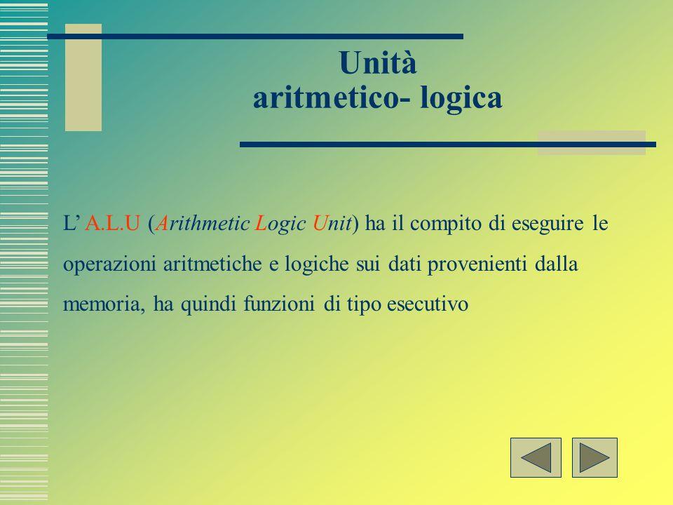 Unità aritmetico- logica