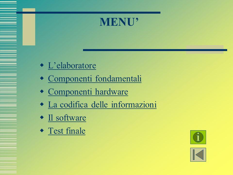 MENU' L'elaboratore Componenti fondamentali Componenti hardware
