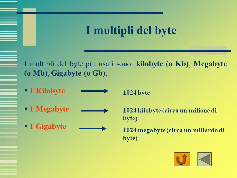 I multipli del byte I multipli del byte più usati sono: kilobyte (o Kb), Megabyte (o Mb), Gigabyte (o Gb).