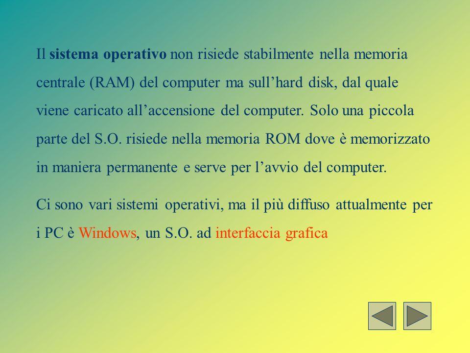 Il sistema operativo non risiede stabilmente nella memoria centrale (RAM) del computer ma sull'hard disk, dal quale viene caricato all'accensione del computer. Solo una piccola parte del S.O. risiede nella memoria ROM dove è memorizzato in maniera permanente e serve per l'avvio del computer.