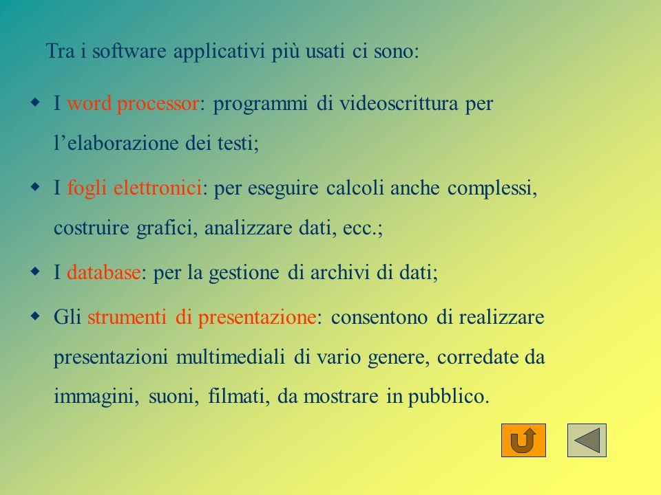 Tra i software applicativi più usati ci sono: