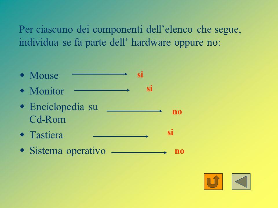 Enciclopedia su Cd-Rom Tastiera Sistema operativo