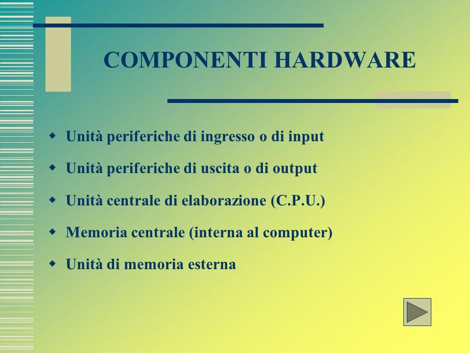 COMPONENTI HARDWARE Unità periferiche di ingresso o di input