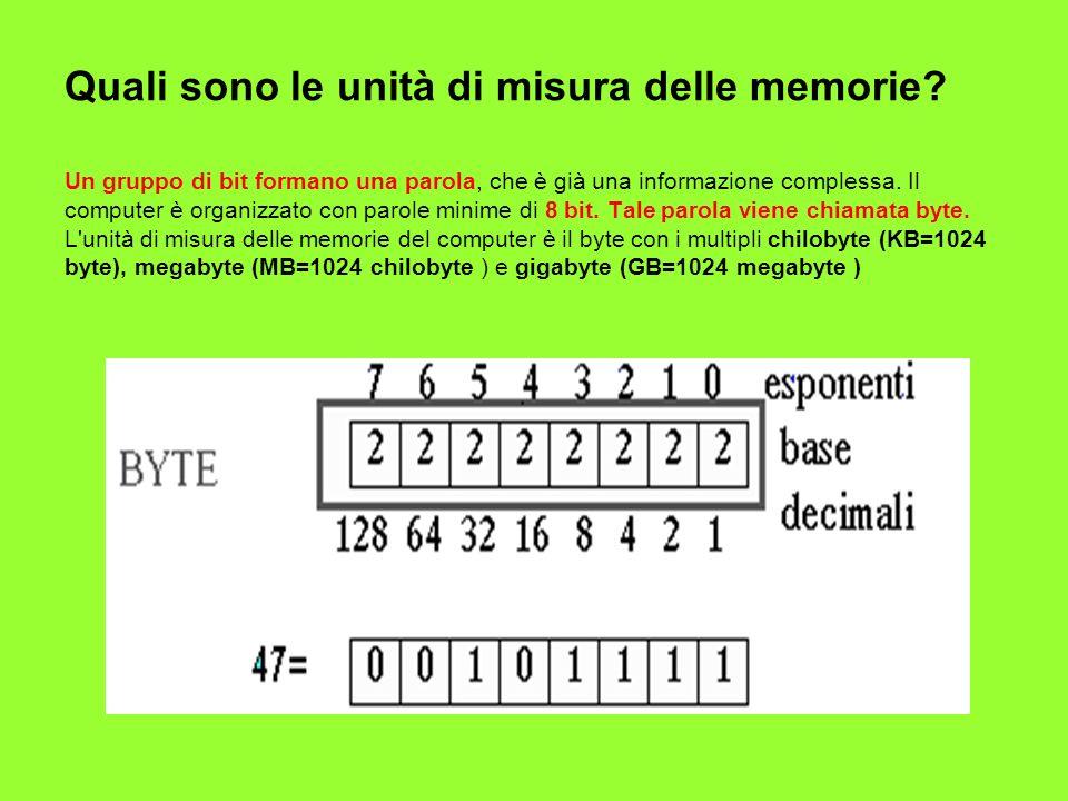 Quali sono le unità di misura delle memorie