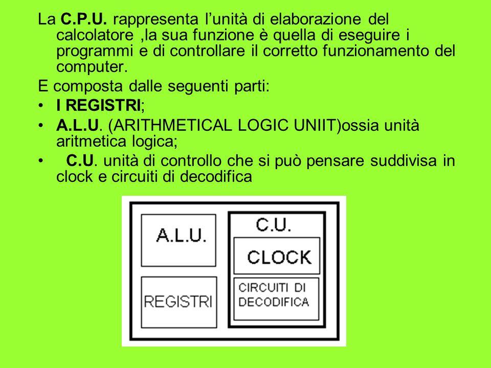 La C.P.U. rappresenta l'unità di elaborazione del calcolatore ,la sua funzione è quella di eseguire i programmi e di controllare il corretto funzionamento del computer.