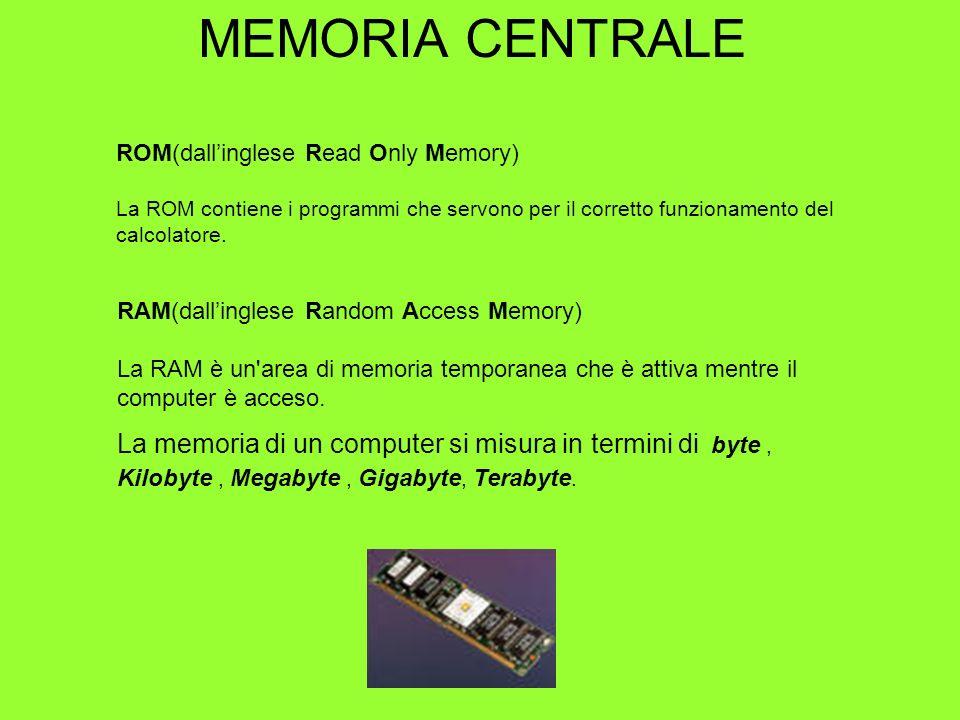 MEMORIA CENTRALE RAM(dall'inglese Random Access Memory)