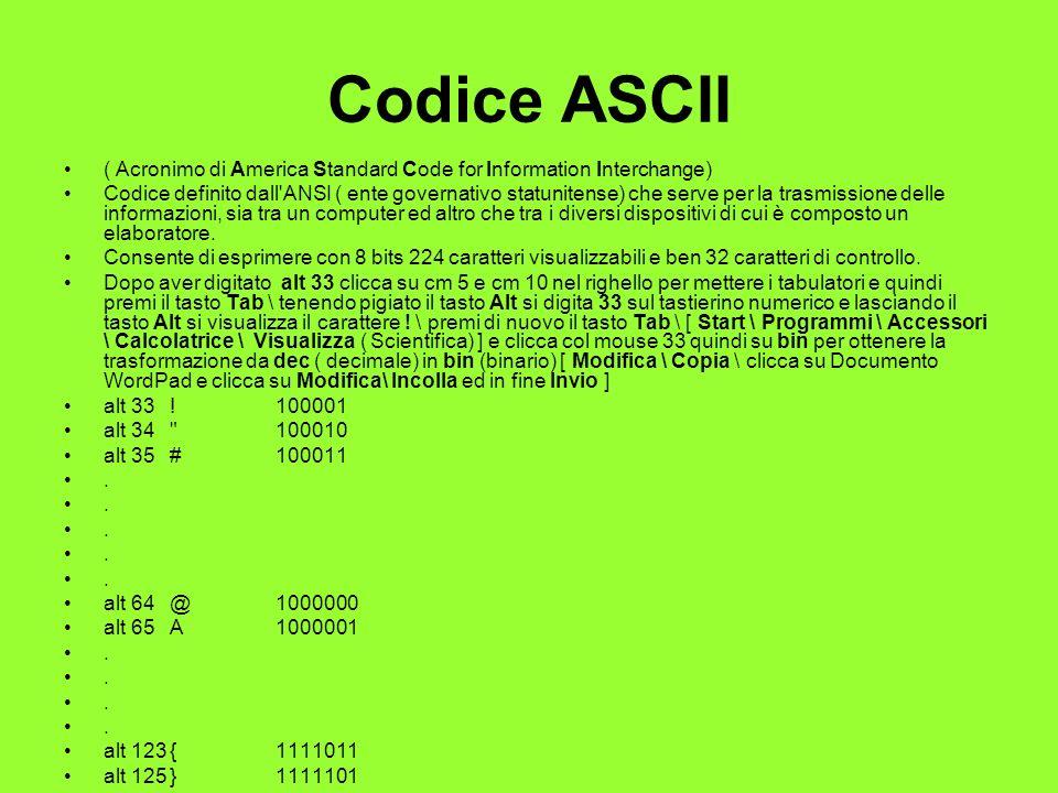 Codice ASCII ( Acronimo di America Standard Code for Information Interchange)