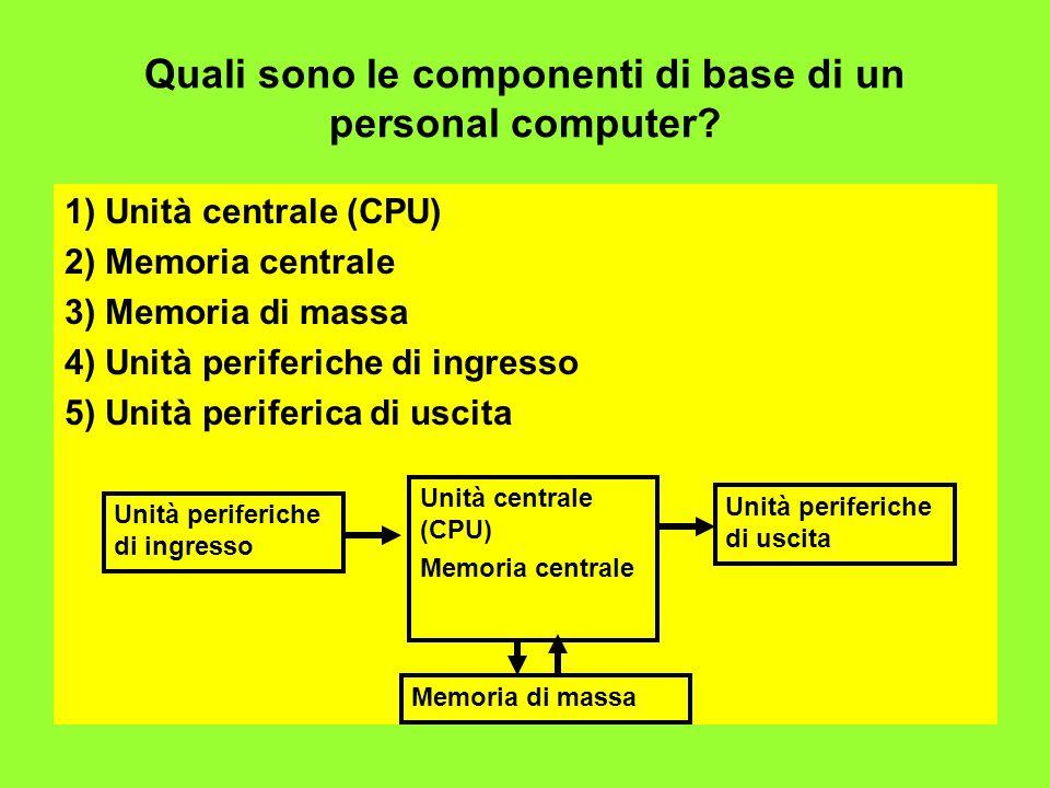 Quali sono le componenti di base di un personal computer