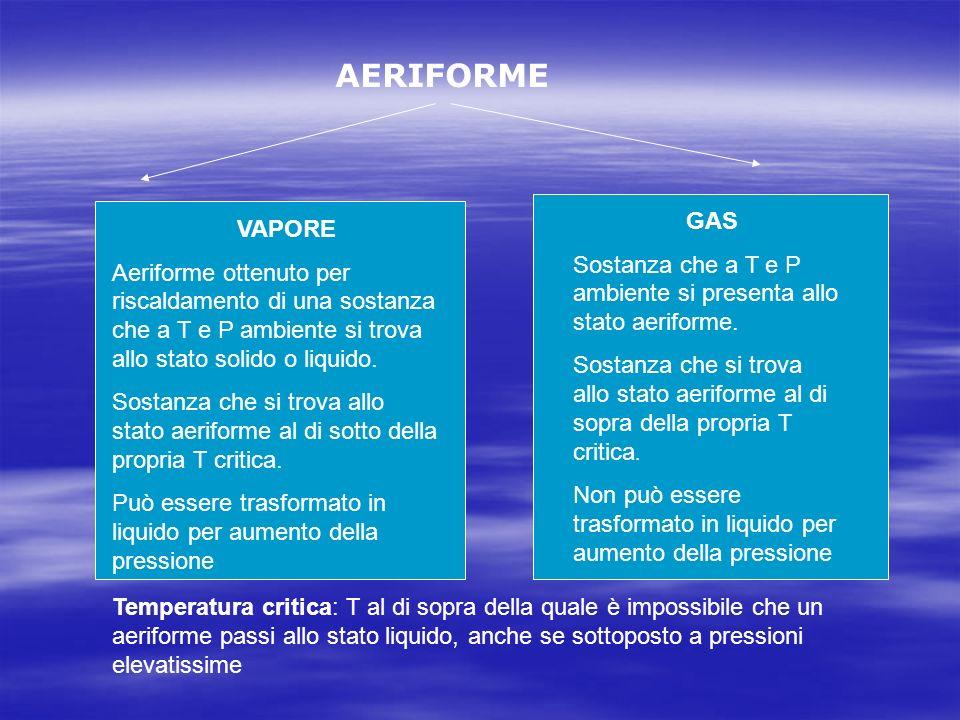 AERIFORME GAS. Sostanza che a T e P ambiente si presenta allo stato aeriforme.