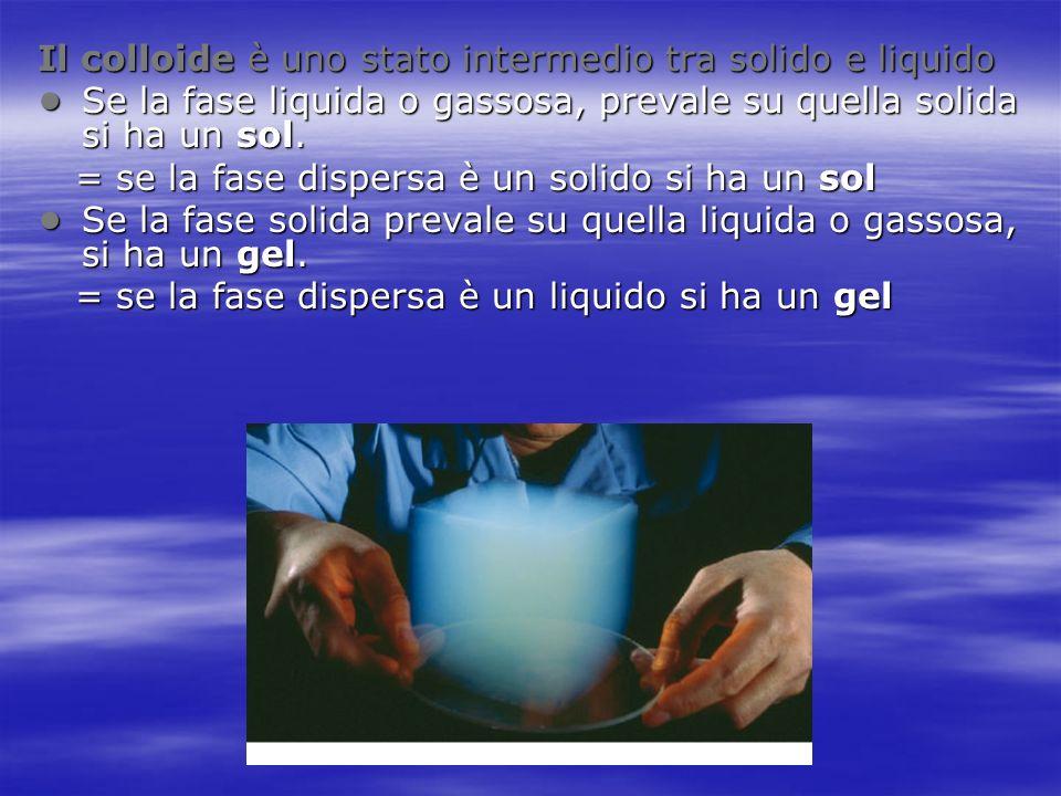 Il colloide è uno stato intermedio tra solido e liquido