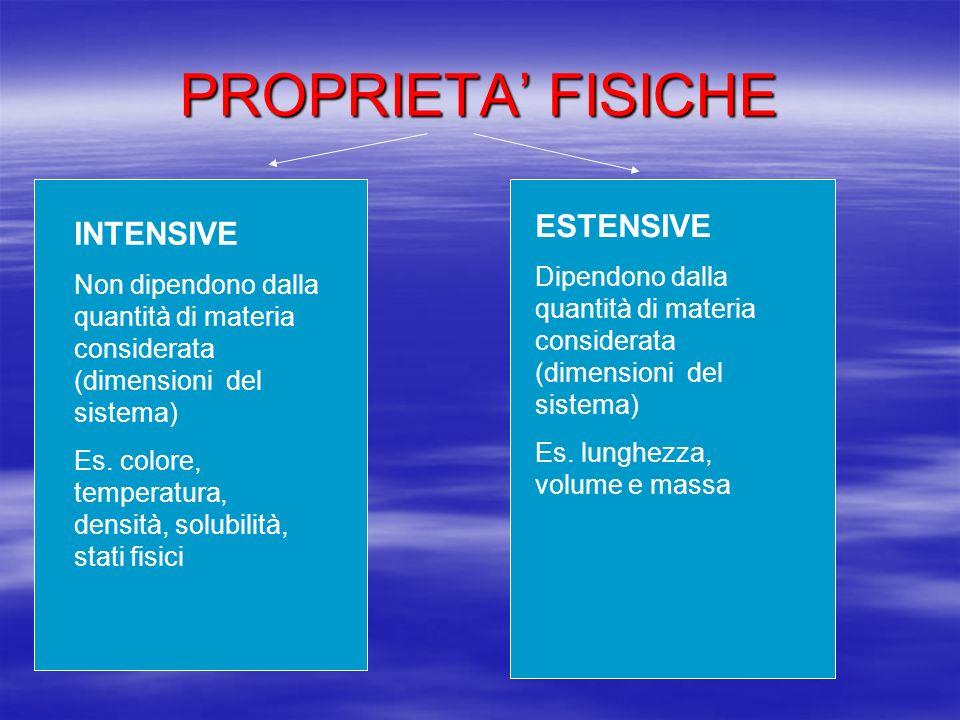 PROPRIETA' FISICHE ESTENSIVE INTENSIVE