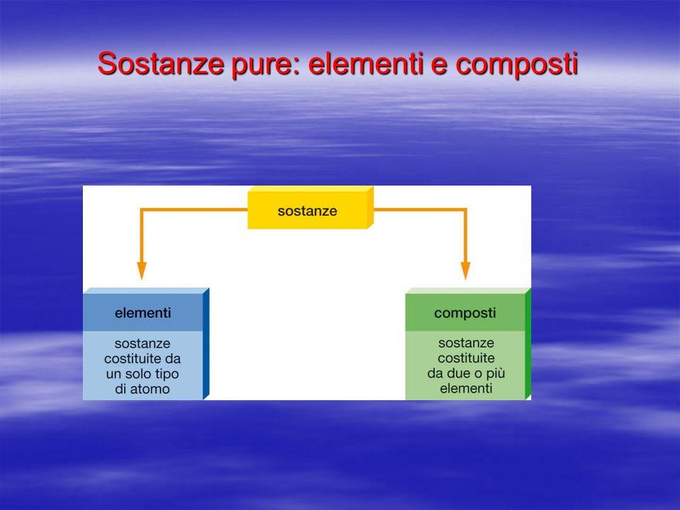 Sostanze pure: elementi e composti