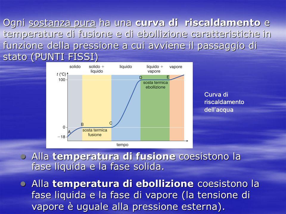 Ogni sostanza pura ha una curva di riscaldamento e temperature di fusione e di ebollizione caratteristiche in funzione della pressione a cui avviene il passaggio di stato (PUNTI FISSI)