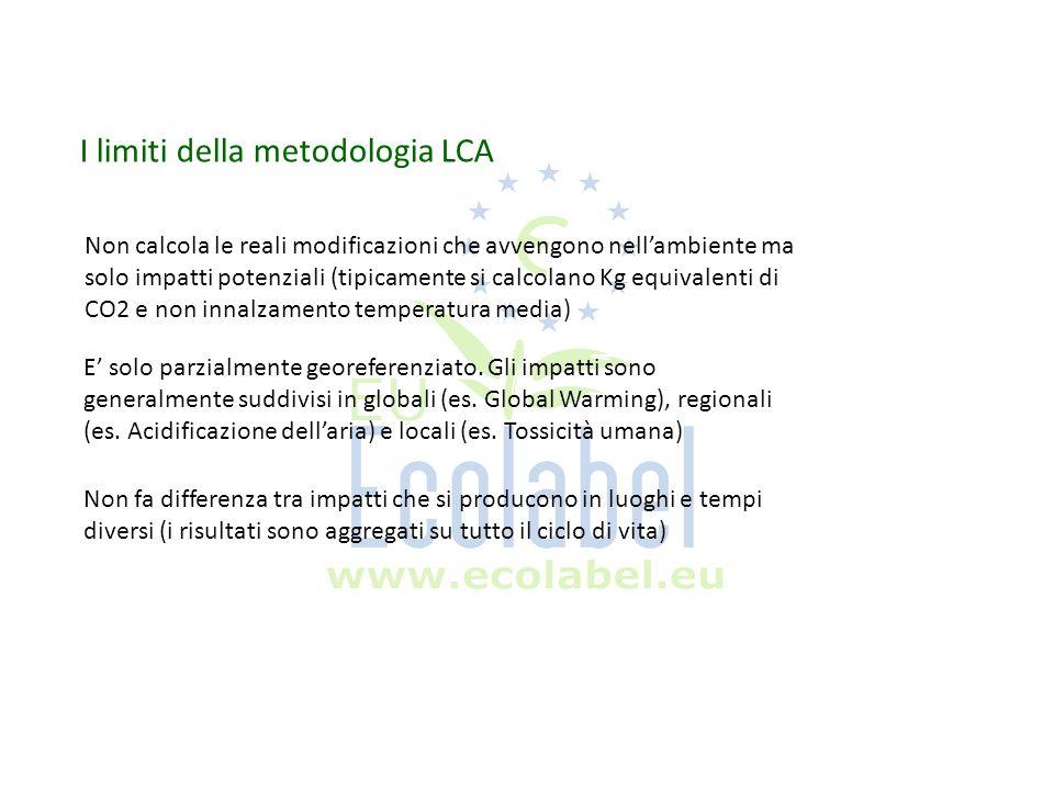 I limiti della metodologia LCA