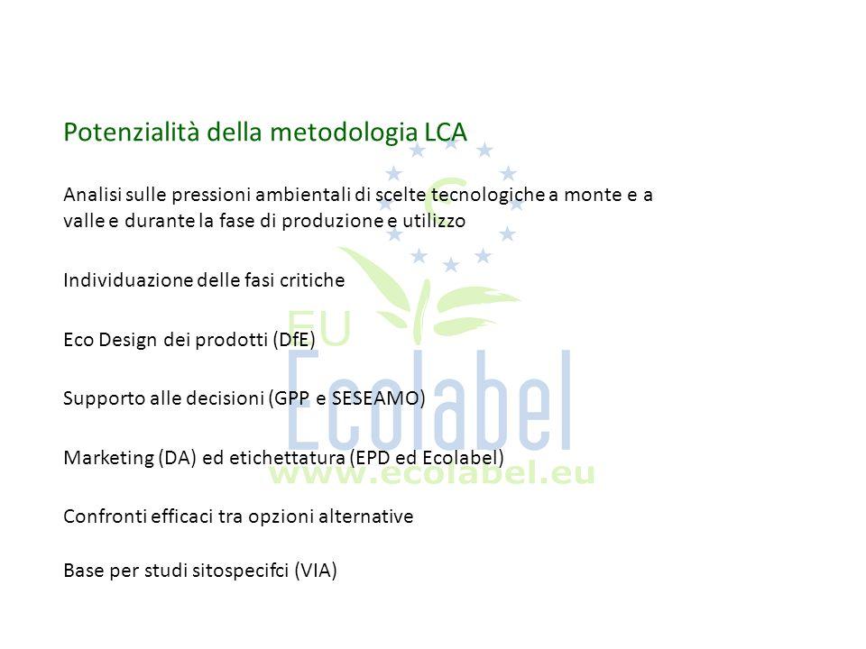 Potenzialità della metodologia LCA