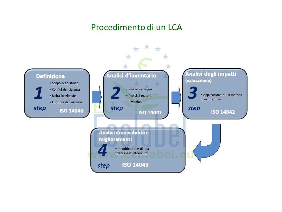 1 step 1 step 2 step 3 step 4 step Procedimento di un LCA