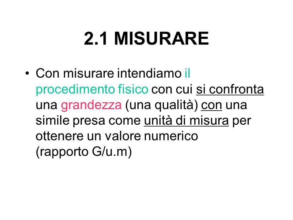2.1 MISURARE
