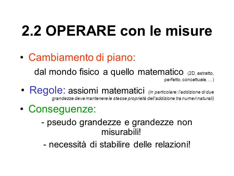 2.2 OPERARE con le misure Cambiamento di piano: