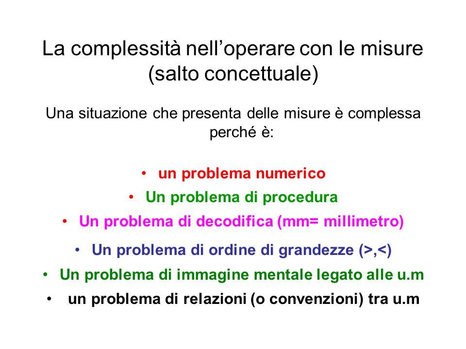 La complessità nell'operare con le misure (salto concettuale)