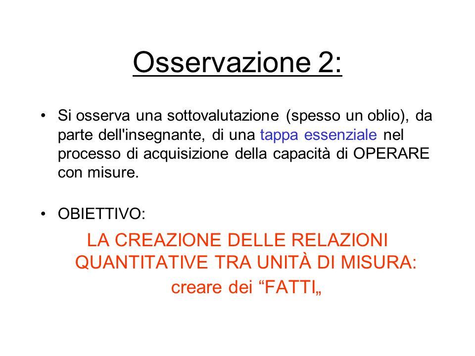 Osservazione 2: