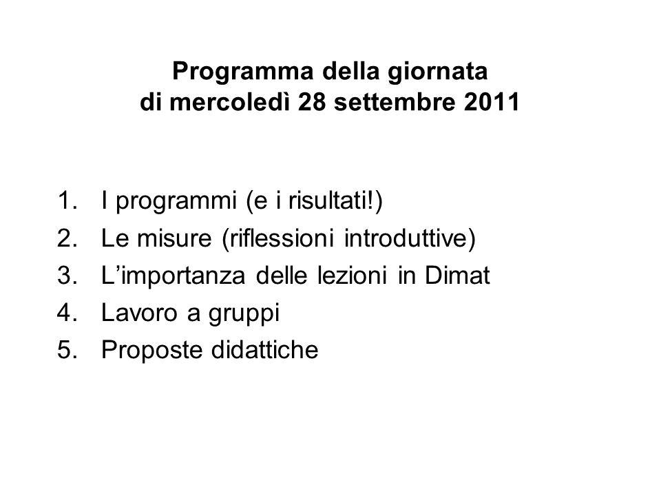 Programma della giornata di mercoledì 28 settembre 2011