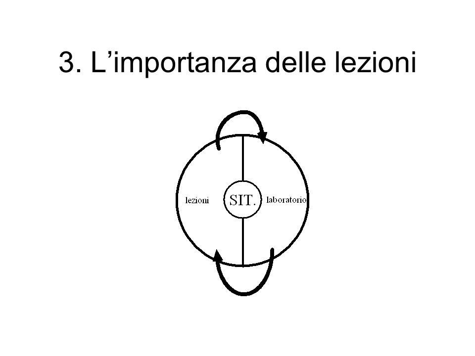 3. L'importanza delle lezioni
