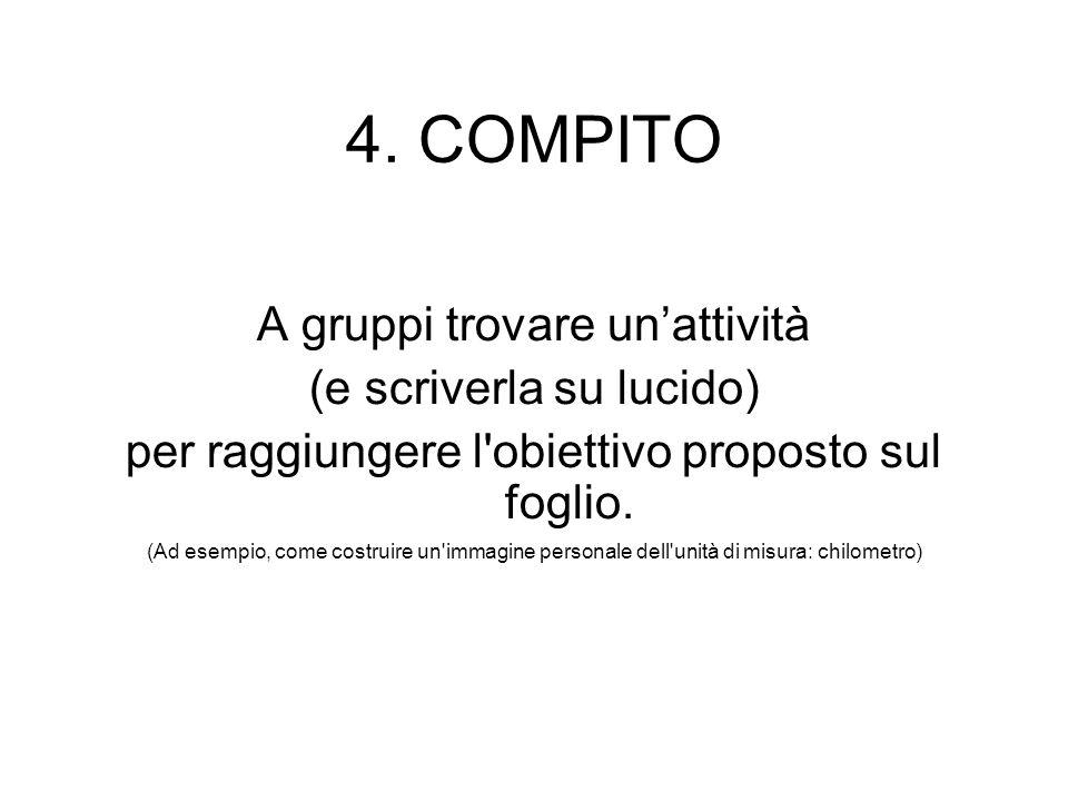 4. COMPITO A gruppi trovare un'attività (e scriverla su lucido)