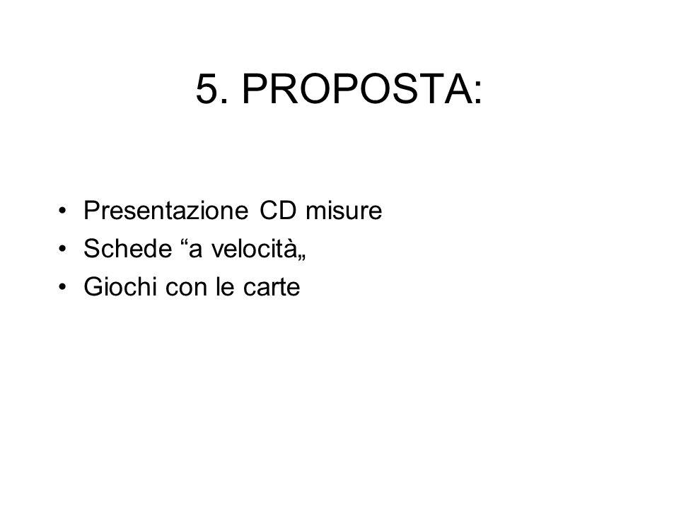 "5. PROPOSTA: Presentazione CD misure Schede a velocità"""