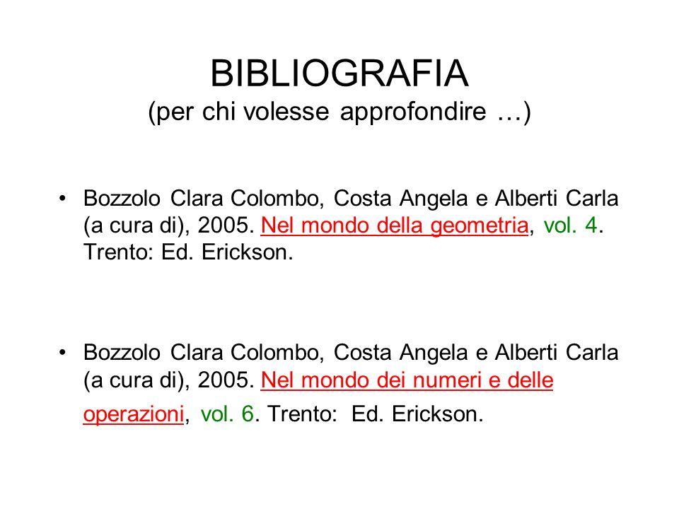 BIBLIOGRAFIA (per chi volesse approfondire …)