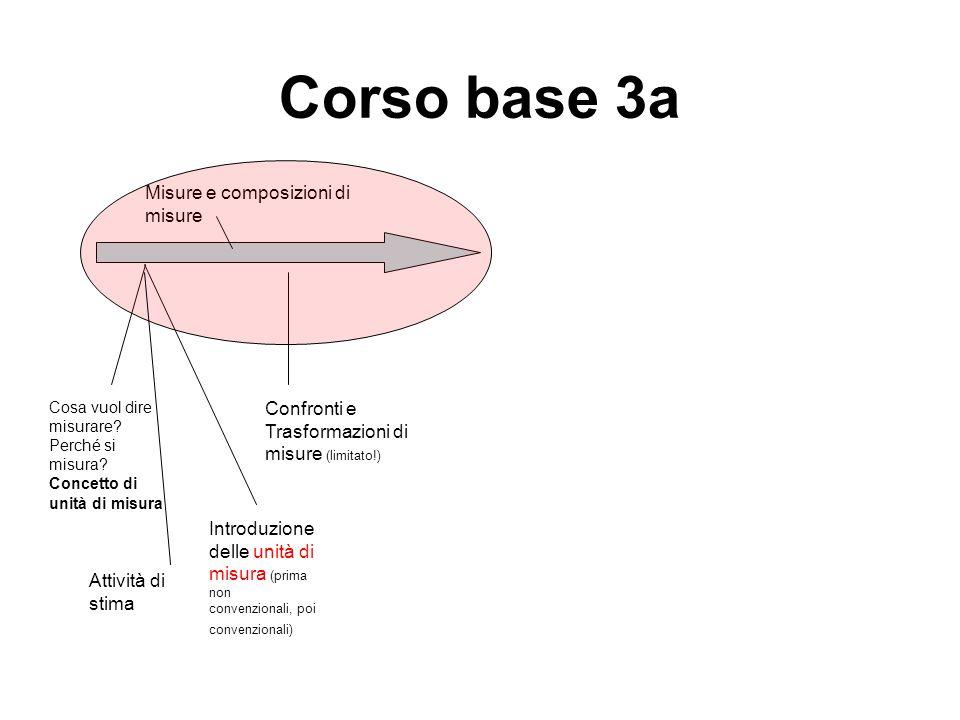 Corso base 3a Misure e composizioni di misure