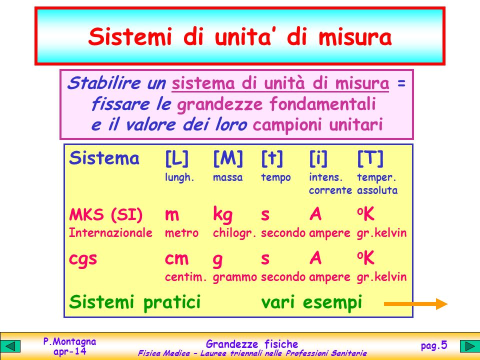 Sistemi di unita' di misura