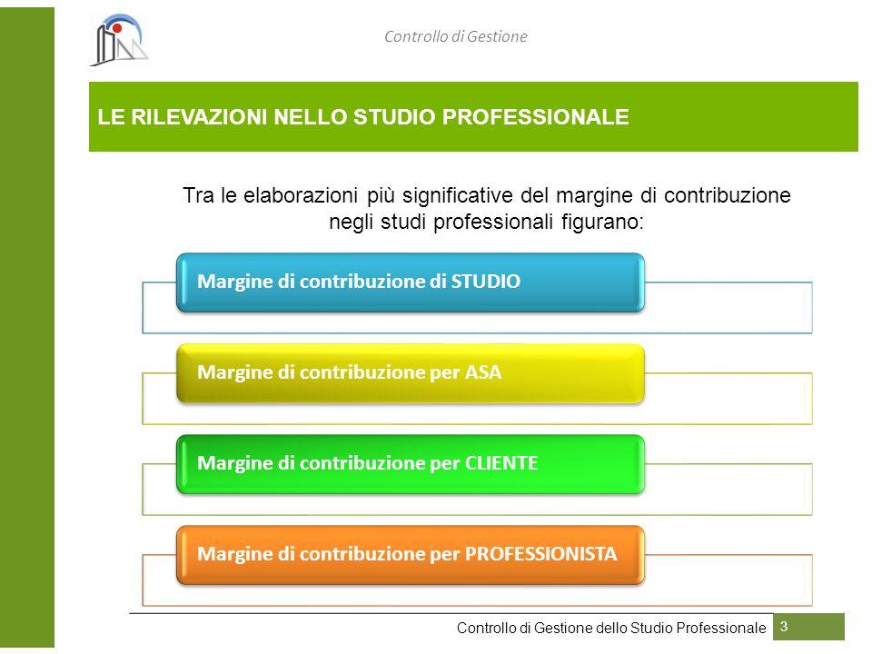 LE RILEVAZIONI NELLO STUDIO PROFESSIONALE