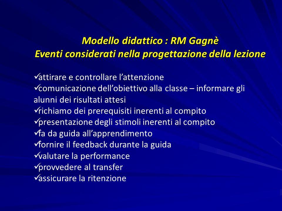 Modello didattico : RM Gagnè