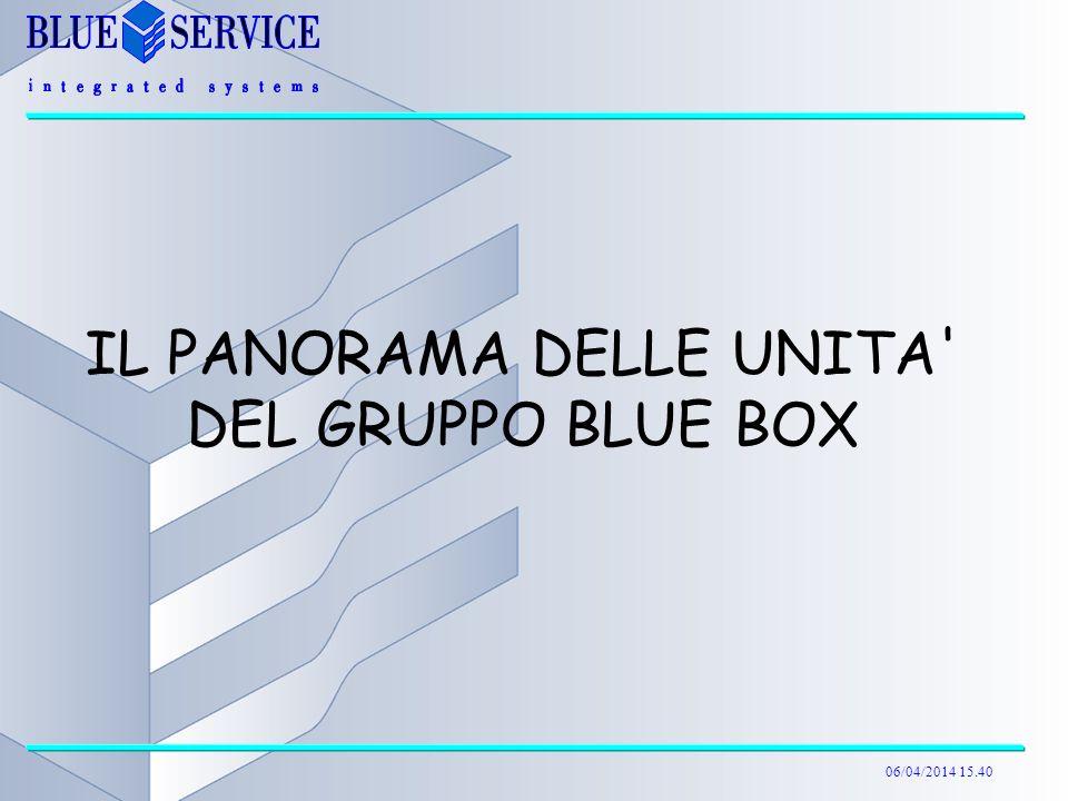 IL PANORAMA DELLE UNITA DEL GRUPPO BLUE BOX