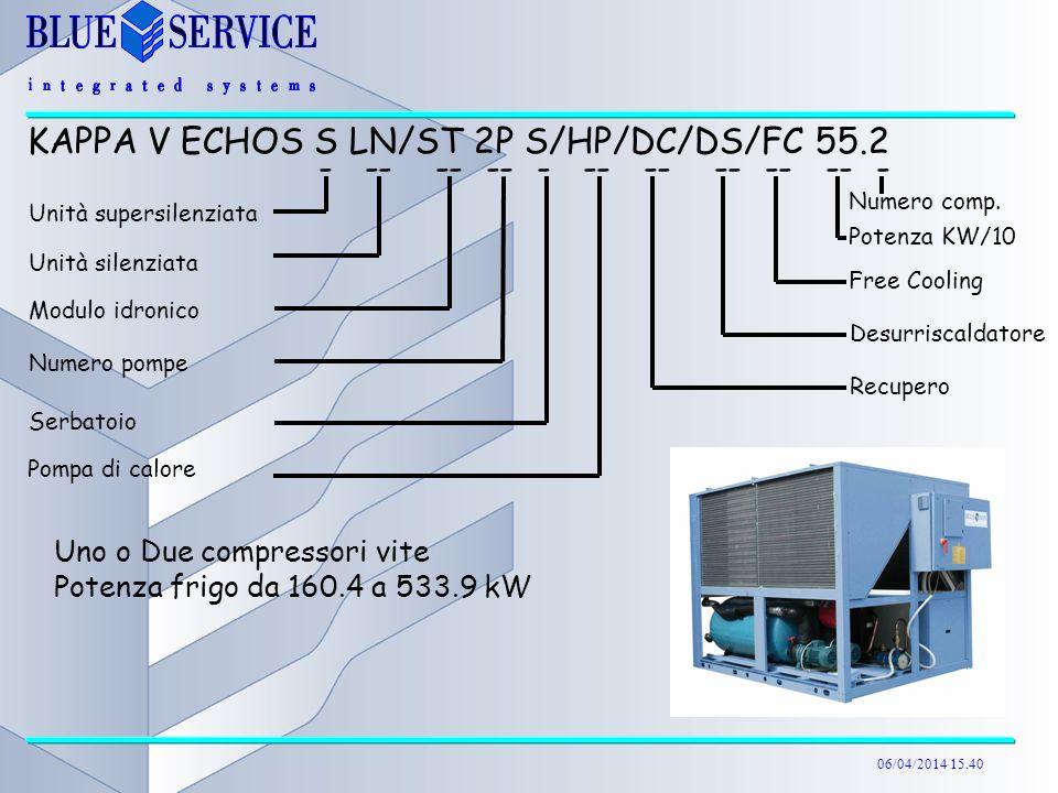 KAPPA V ECHOS S LN/ST 2P S/HP/DC/DS/FC 55.2