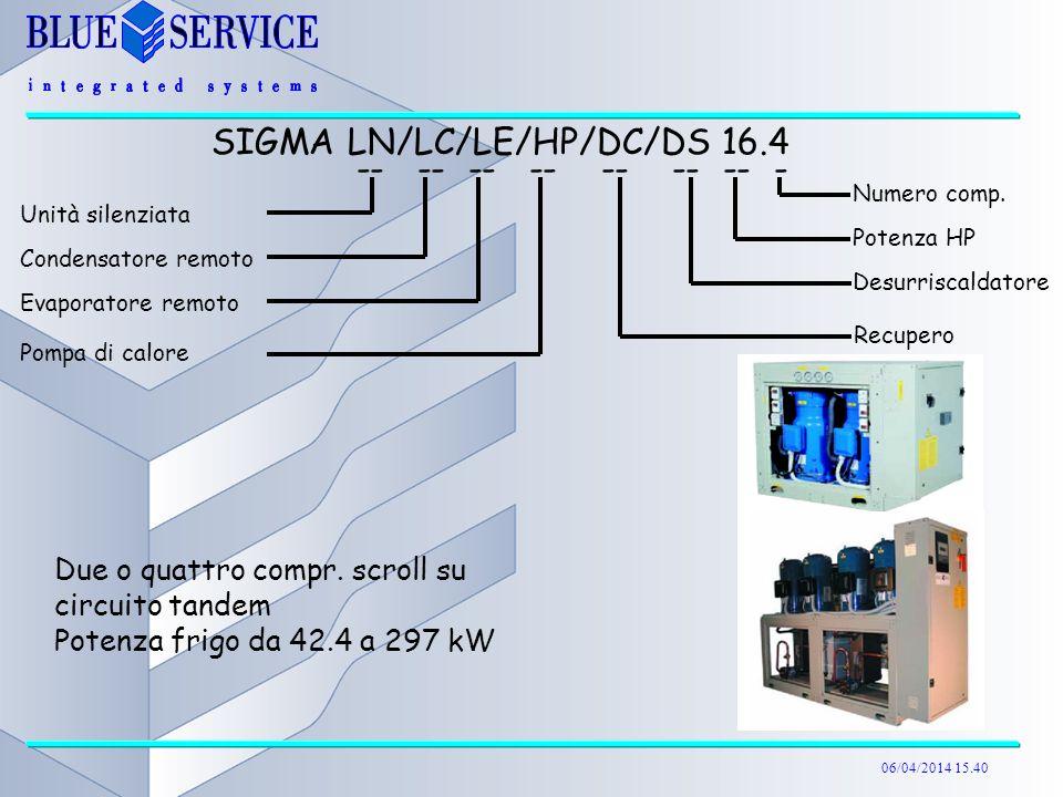 SIGMA LN/LC/LE/HP/DC/DS 16.4