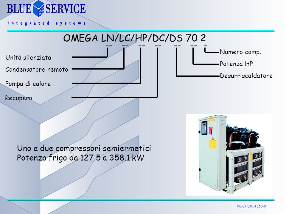 OMEGA LN/LC/HP/DC/DS 70 2 -- -- -- -- -- -- -
