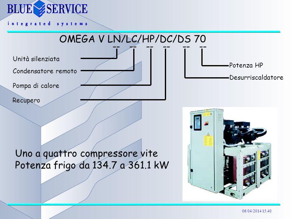 OMEGA V LN/LC/HP/DC/DS 70