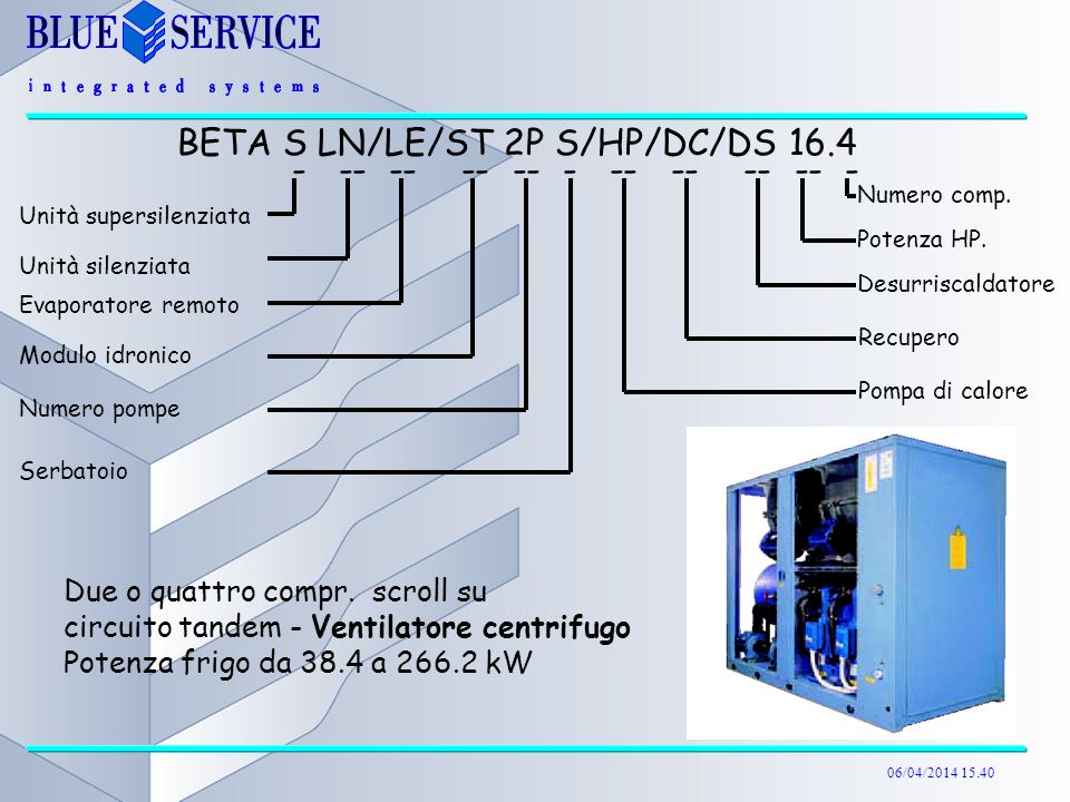 BETA S LN/LE/ST 2P S/HP/DC/DS 16.4