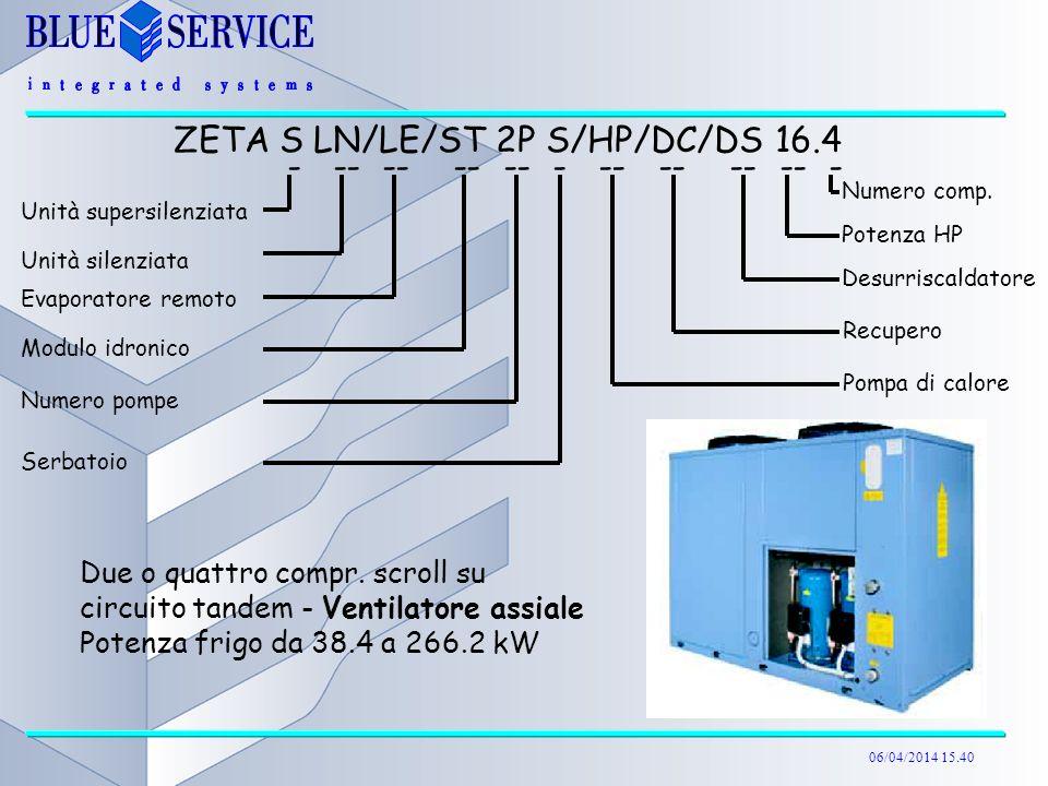 ZETA S LN/LE/ST 2P S/HP/DC/DS 16.4