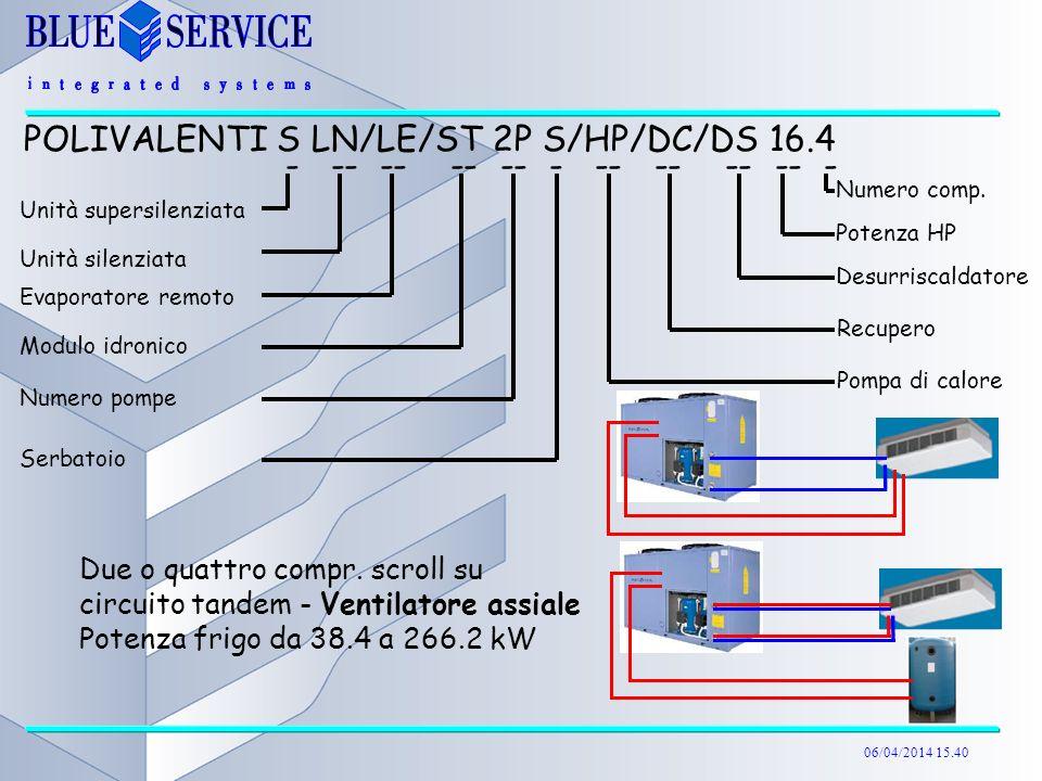POLIVALENTI S LN/LE/ST 2P S/HP/DC/DS 16.4
